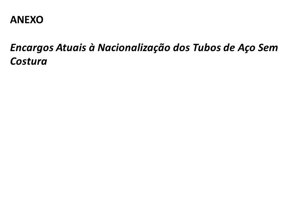 ANEXO Encargos Atuais à Nacionalização dos Tubos de Aço Sem Costura