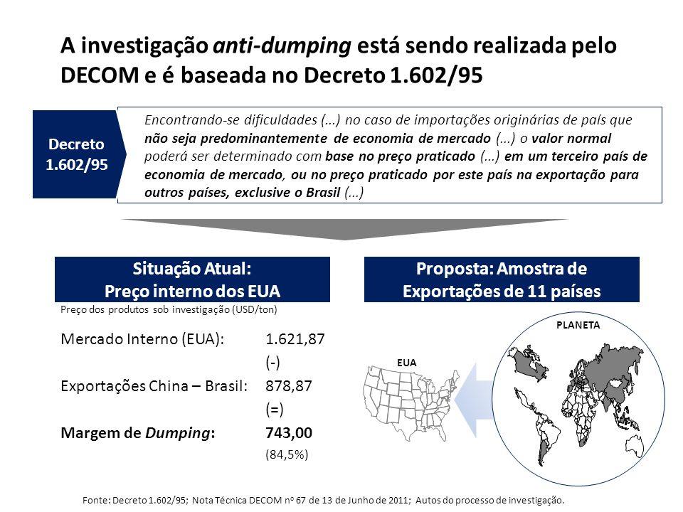 Fonte: Decreto 1.602/95; Nota Técnica DECOM n o 67 de 13 de Junho de 2011; Autos do processo de investigação. A investigação anti-dumping está sendo r