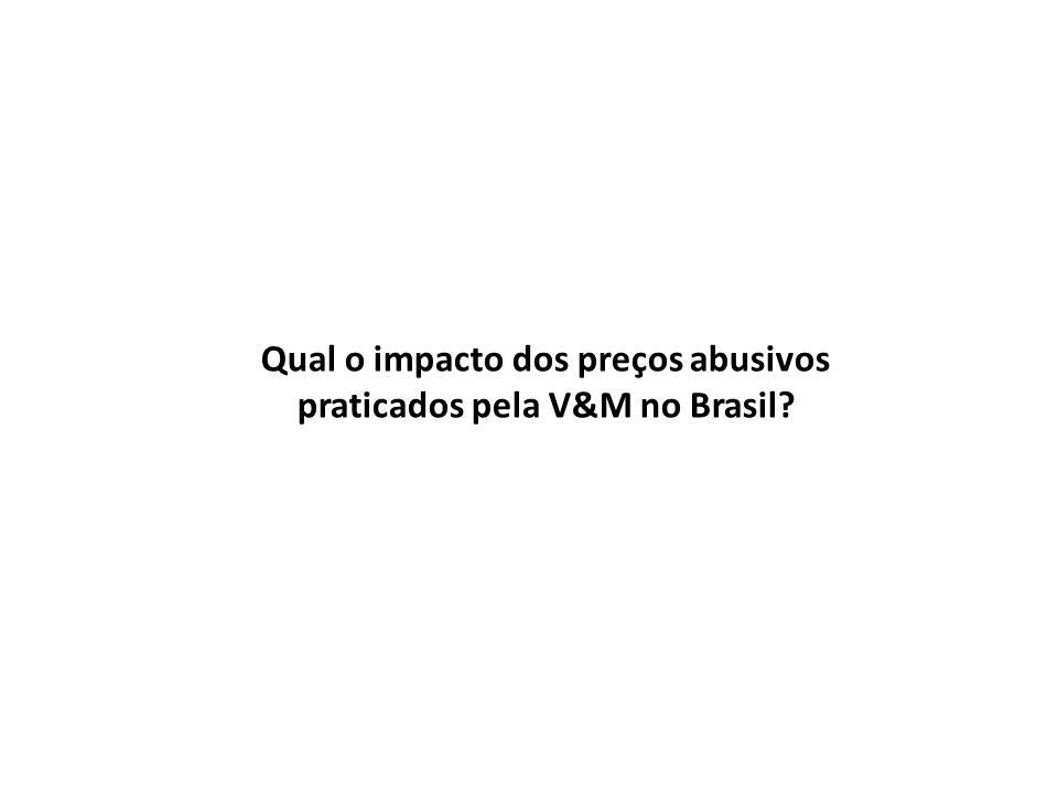 Qual o impacto dos preços abusivos praticados pela V&M no Brasil?