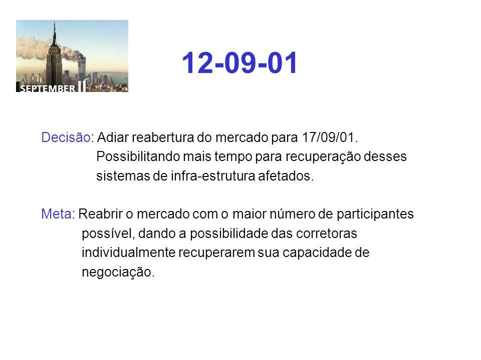 12-09-01 Decisão: Adiar reabertura do mercado para 17/09/01. Possibilitando mais tempo para recuperação desses sistemas de infra-estrutura afetados. M