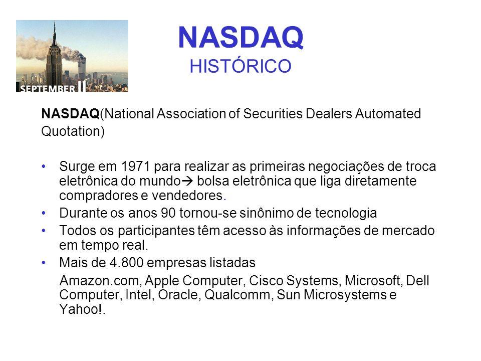 NASDAQ HISTÓRICO NASDAQ(National Association of Securities Dealers Automated Quotation) Surge em 1971 para realizar as primeiras negociações de troca