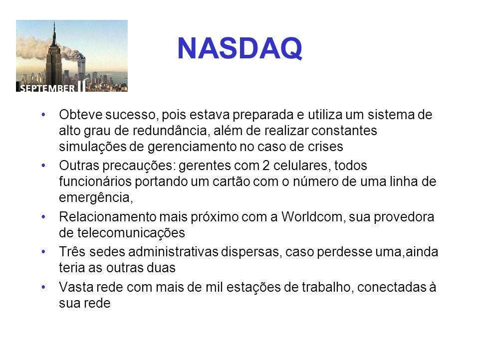 NASDAQ Obteve sucesso, pois estava preparada e utiliza um sistema de alto grau de redundância, além de realizar constantes simulações de gerenciamento