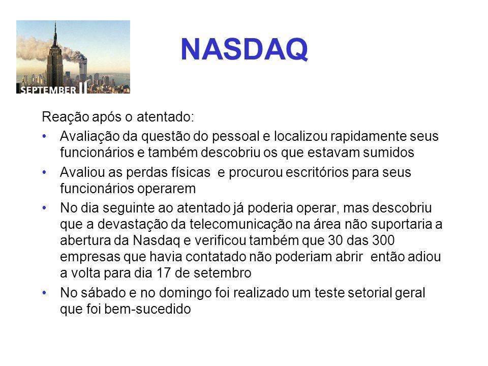 NASDAQ Reação após o atentado: Avaliação da questão do pessoal e localizou rapidamente seus funcionários e também descobriu os que estavam sumidos Ava