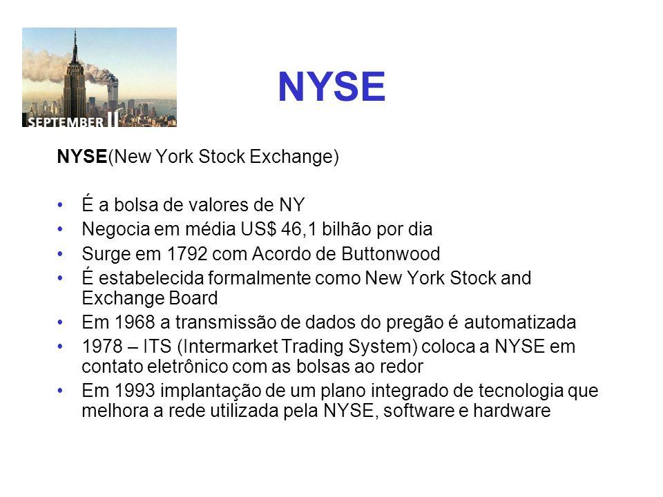 NYSE NYSE(New York Stock Exchange) É a bolsa de valores de NY Negocia em média US$ 46,1 bilhão por dia Surge em 1792 com Acordo de Buttonwood É estabe