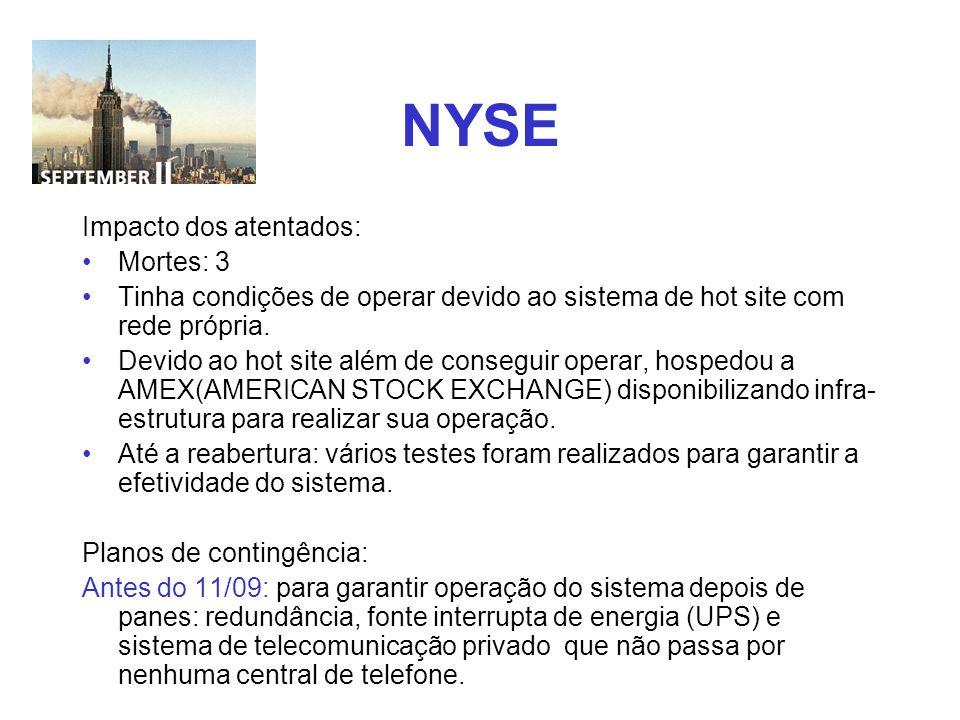 NYSE Impacto dos atentados: Mortes: 3 Tinha condições de operar devido ao sistema de hot site com rede própria. Devido ao hot site além de conseguir o
