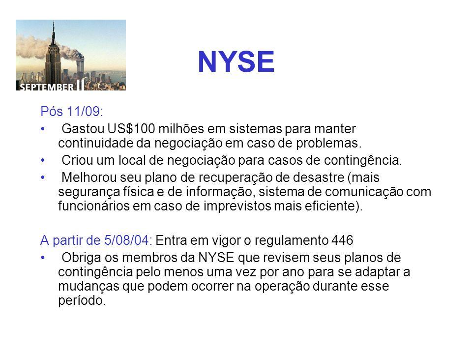 NYSE Pós 11/09: Gastou US$100 milhões em sistemas para manter continuidade da negociação em caso de problemas. Criou um local de negociação para casos
