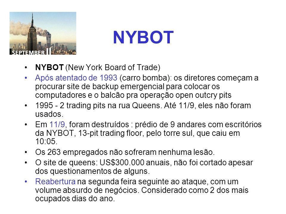 NYBOT NYBOT (New York Board of Trade) Após atentado de 1993 (carro bomba): os diretores começam a procurar site de backup emergencial para colocar os