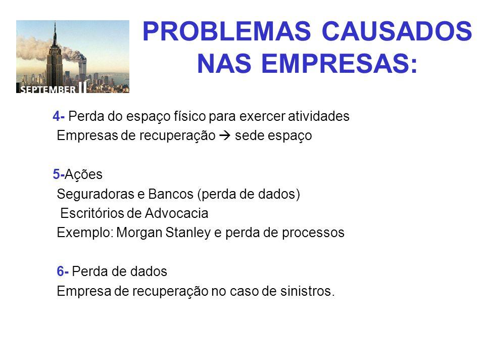 PROBLEMAS CAUSADOS NAS EMPRESAS: 4- Perda do espaço físico para exercer atividades Empresas de recuperação sede espaço 5-Ações Seguradoras e Bancos (p