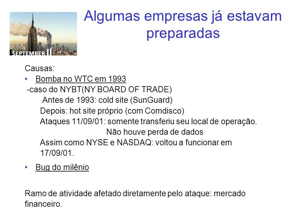 Algumas empresas já estavam preparadas Causas: Bomba no WTC em 1993 -caso do NYBT(NY BOARD OF TRADE) Antes de 1993: cold site (SunGuard) Depois: hot s