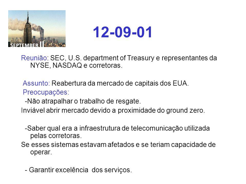 12-09-01 Reunião: SEC, U.S. department of Treasury e representantes da NYSE, NASDAQ e corretoras. Assunto: Reabertura da mercado de capitais dos EUA.