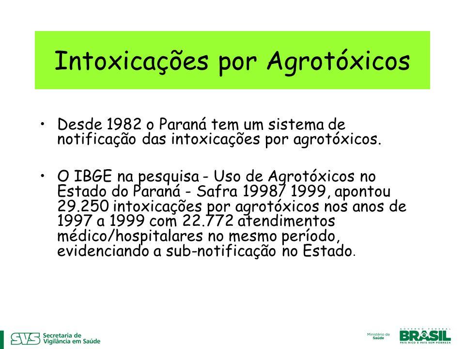 Intoxicações por Agrotóxicos Desde 1982 o Paraná tem um sistema de notificação das intoxicações por agrotóxicos. O IBGE na pesquisa - Uso de Agrotóxic
