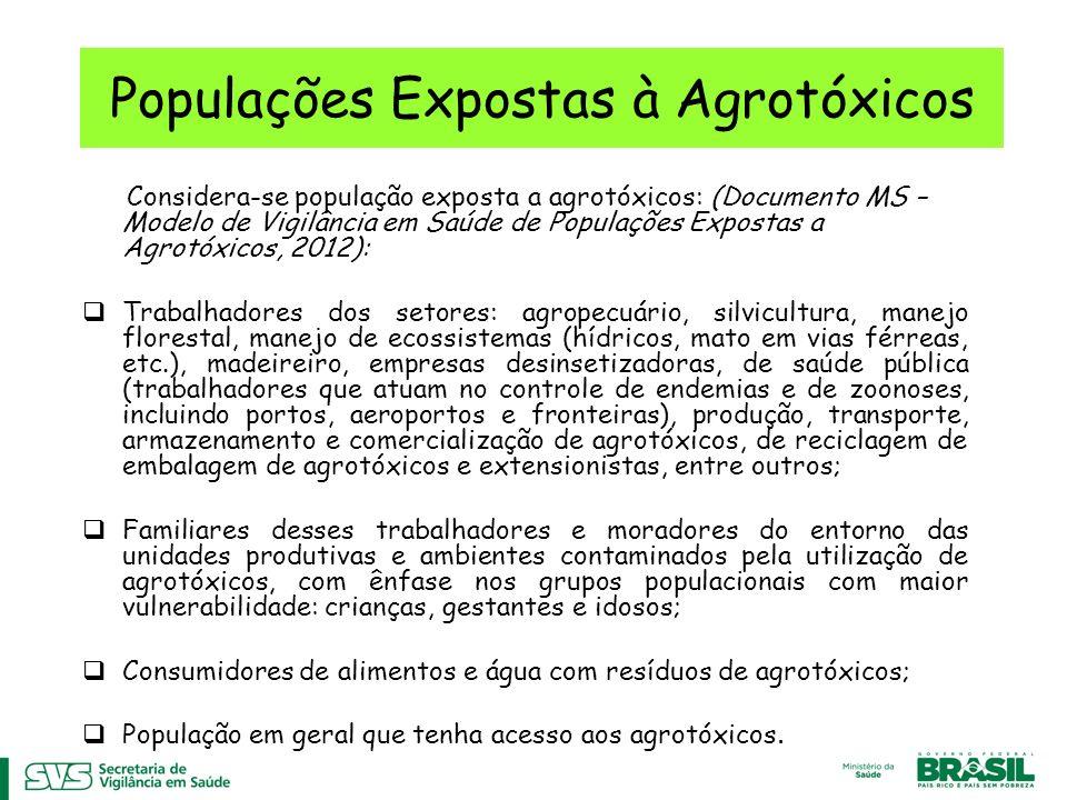 Populações Expostas à Agrotóxicos Considera-se população exposta a agrotóxicos: (Documento MS – Modelo de Vigilância em Saúde de Populações Expostas a