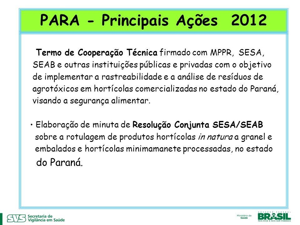 PARA - Principais Ações 2012 Termo de Cooperação Técnica firmado com MPPR, SESA, SEAB e outras instituições públicas e privadas com o objetivo de implementar a rastreabilidade e a análise de resíduos de agrotóxicos em hortícolas comercializadas no estado do Paraná, visando a segurança alimentar.