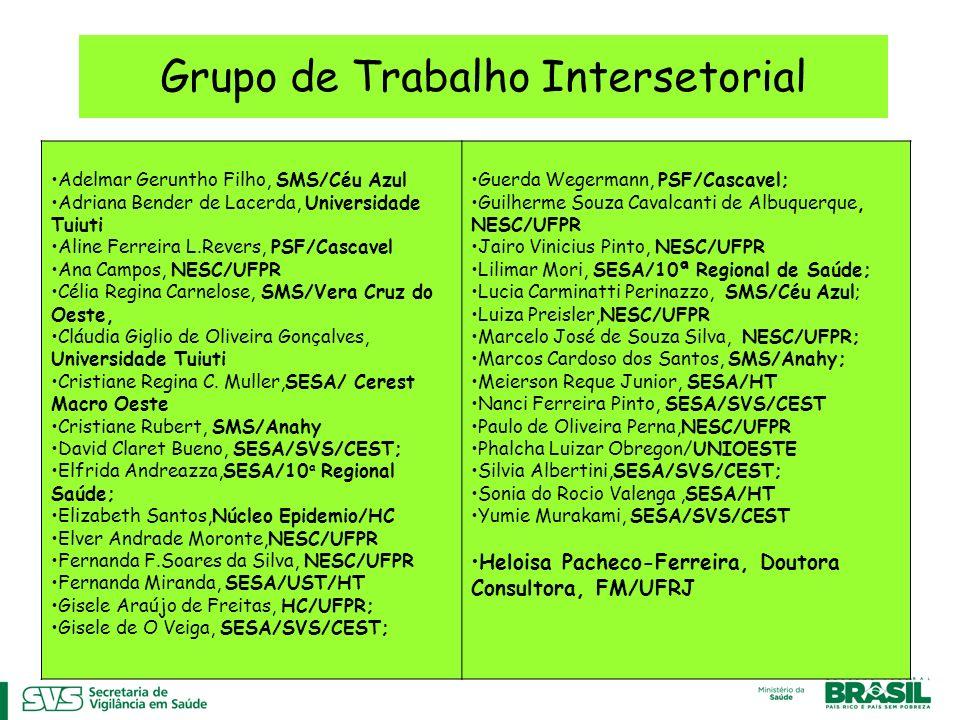 Grupo de Trabalho Intersetorial Adelmar Geruntho Filho, SMS/Céu Azul Adriana Bender de Lacerda, Universidade Tuiuti Aline Ferreira L.Revers, PSF/Casca
