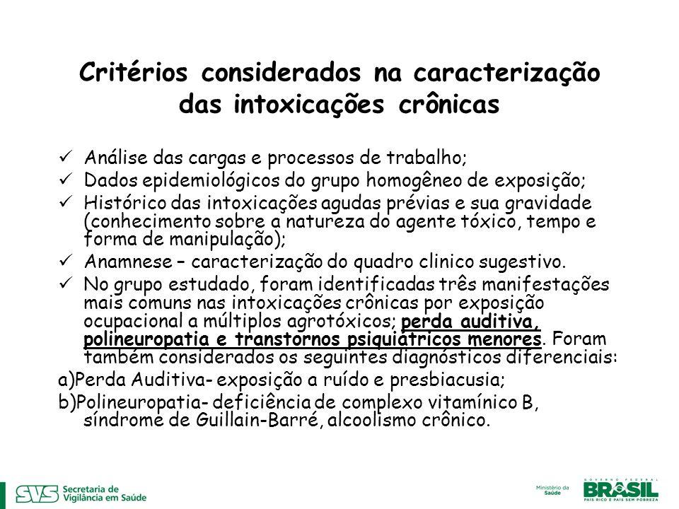 Critérios considerados na caracterização das intoxicações crônicas Análise das cargas e processos de trabalho; Dados epidemiológicos do grupo homogêne