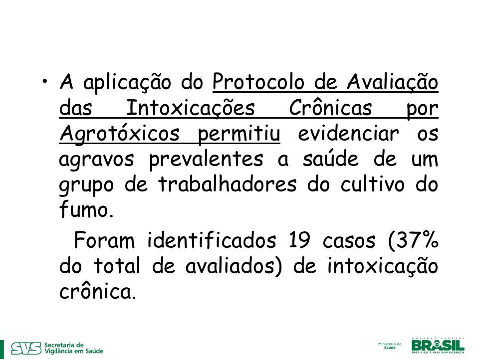A aplicação do Protocolo de Avaliação das Intoxicações Crônicas por Agrotóxicos permitiu evidenciar os agravos prevalentes a saúde de um grupo de trab