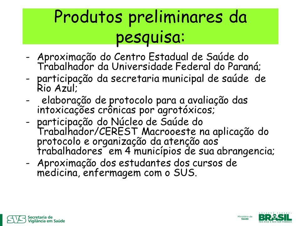 Produtos preliminares da pesquisa: -Aproximação do Centro Estadual de Saúde do Trabalhador da Universidade Federal do Paraná; -participação da secreta