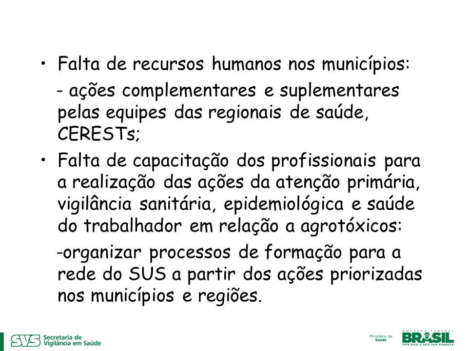 Falta de recursos humanos nos municípios: - ações complementares e suplementares pelas equipes das regionais de saúde, CERESTs; Falta de capacitação d