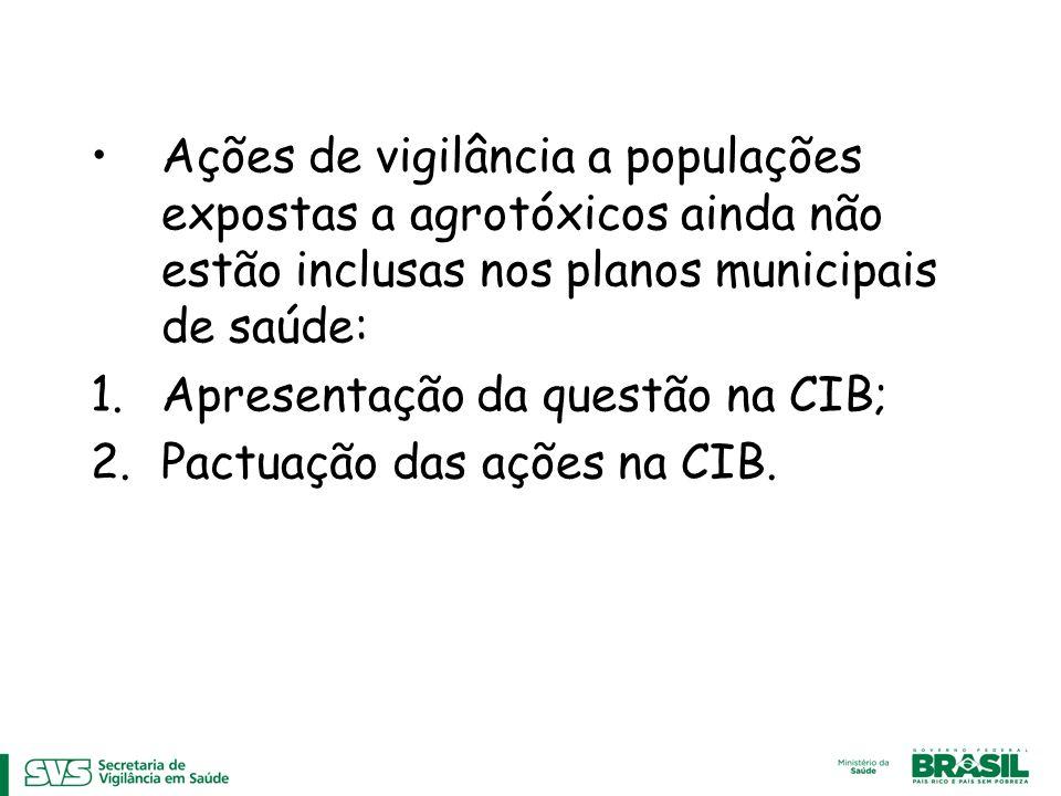 Ações de vigilância a populações expostas a agrotóxicos ainda não estão inclusas nos planos municipais de saúde: 1.Apresentação da questão na CIB; 2.Pactuação das ações na CIB.
