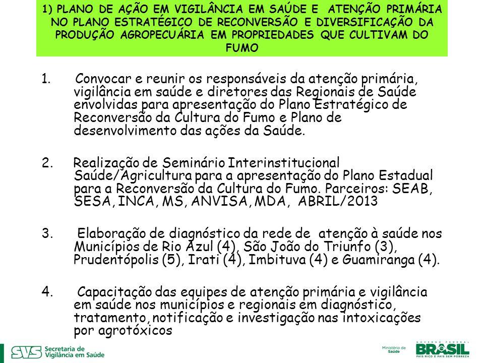 1) PLANO DE AÇÃO EM VIGILÂNCIA EM SAÚDE E ATENÇÃO PRIMÁRIA NO PLANO ESTRATÉGICO DE RECONVERSÃO E DIVERSIFICAÇÃO DA PRODUÇÃO AGROPECUÁRIA EM PROPRIEDADES QUE CULTIVAM DO FUMO 1.