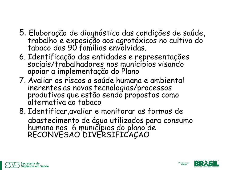 5. Elaboração de diagnóstico das condições de saúde, trabalho e exposição aos agrotóxicos no cultivo do tabaco das 90 famílias envolvidas. 6. Identifi