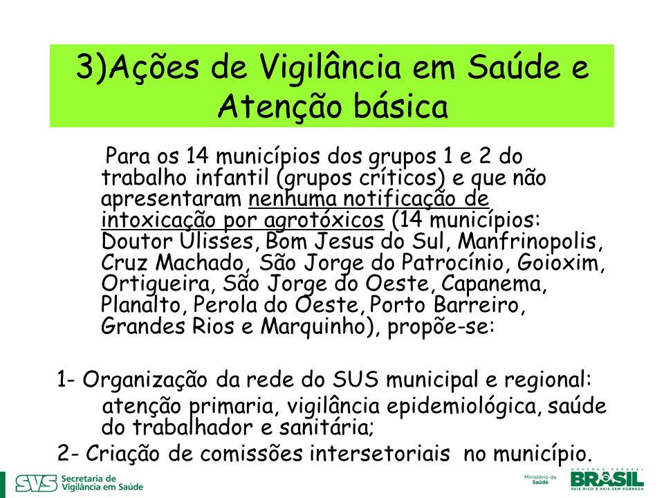 3)Ações de Vigilância em Saúde e Atenção básica Para os 14 municípios dos grupos 1 e 2 do trabalho infantil (grupos críticos) e que não apresentaram n