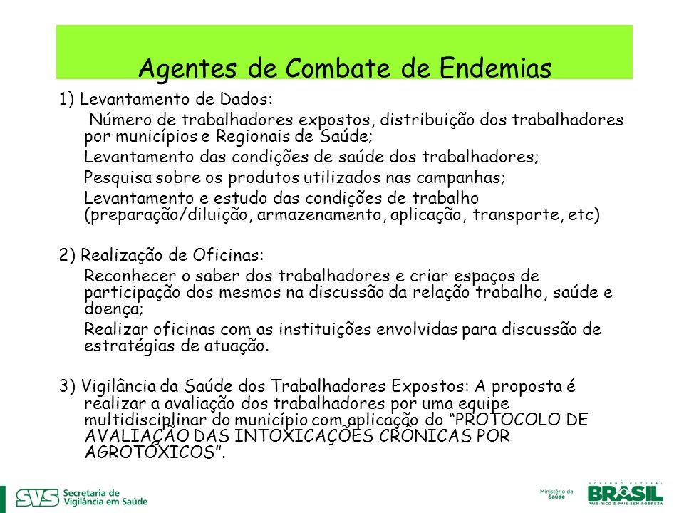 Agentes de Combate de Endemias 1) Levantamento de Dados: Número de trabalhadores expostos, distribuição dos trabalhadores por municípios e Regionais d