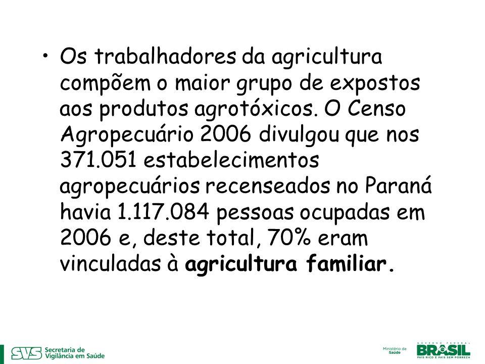 Os trabalhadores da agricultura compõem o maior grupo de expostos aos produtos agrotóxicos. O Censo Agropecuário 2006 divulgou que nos 371.051 estabel
