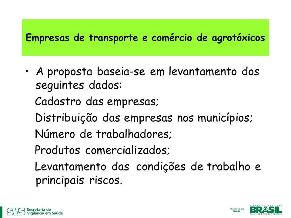 Empresas de transporte e comércio de agrotóxicos A proposta baseia-se em levantamento dos seguintes dados: Cadastro das empresas; Distribuição das emp