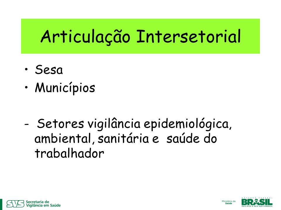 Articulação Intersetorial Sesa Municípios - Setores vigilância epidemiológica, ambiental, sanitária e saúde do trabalhador