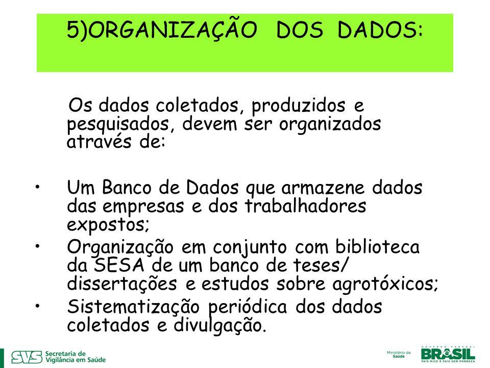 5)ORGANIZAÇÃO DOS DADOS: Os dados coletados, produzidos e pesquisados, devem ser organizados através de: Um Banco de Dados que armazene dados das empr