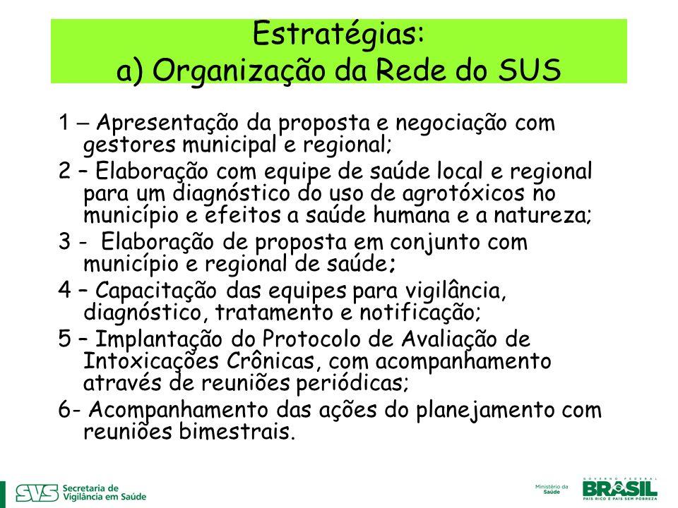 Estratégias: a) Organização da Rede do SUS 1 – Apresentação da proposta e negociação com gestores municipal e regional; 2 – Elaboração com equipe de s