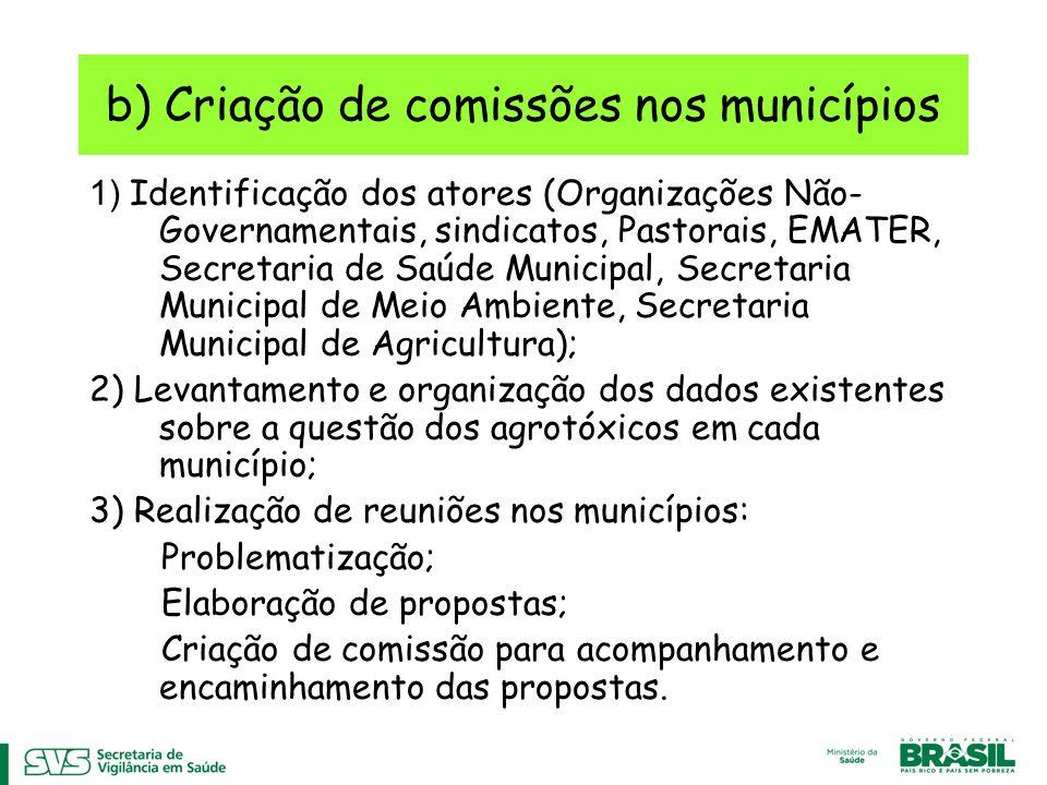 b) Criação de comissões nos municípios 1) Identificação dos atores (Organizações Não- Governamentais, sindicatos, Pastorais, EMATER, Secretaria de Saú
