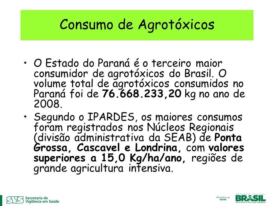 Consumo de Agrotóxicos O Estado do Paraná é o terceiro maior consumidor de agrotóxicos do Brasil.
