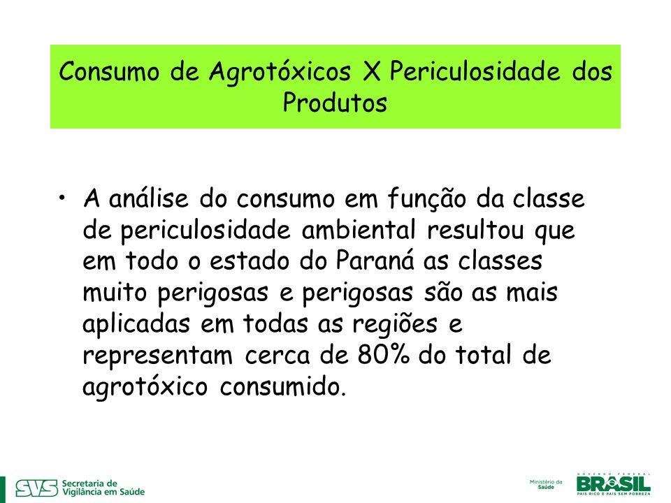 Consumo de Agrotóxicos X Periculosidade dos Produtos A análise do consumo em função da classe de periculosidade ambiental resultou que em todo o estado do Paraná as classes muito perigosas e perigosas são as mais aplicadas em todas as regiões e representam cerca de 80% do total de agrotóxico consumido.
