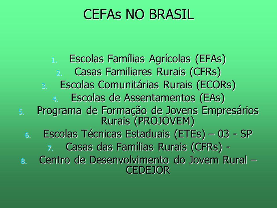 CEFAs NO BRASIL 1. Escolas Famílias Agrícolas (EFAs) 2. Casas Familiares Rurais (CFRs) 3. Escolas Comunitárias Rurais (ECORs) 4. Escolas de Assentamen