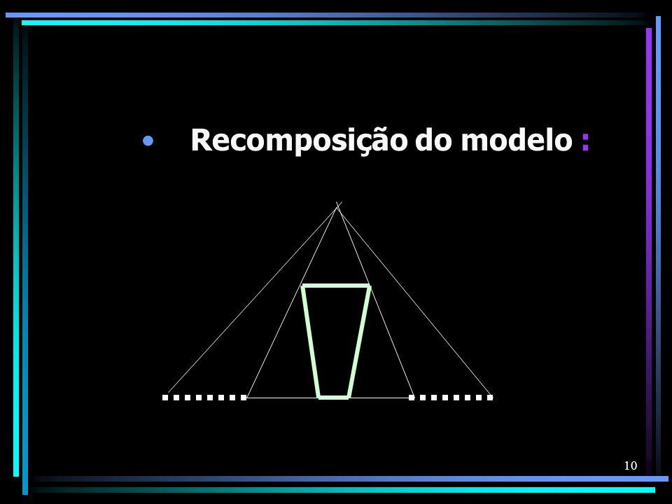 10 Recomposição do modelo :