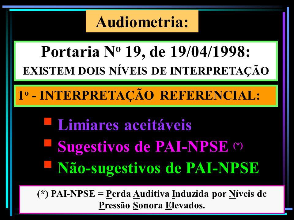 100 Portaria N o 19, de 19/04/1998: EXISTEM DOIS NÍVEIS DE INTERPRETAÇÃO Limiares aceitáveis Sugestivos de PAI-NPSE (*) Não-sugestivos de PAI-NPSE Aud