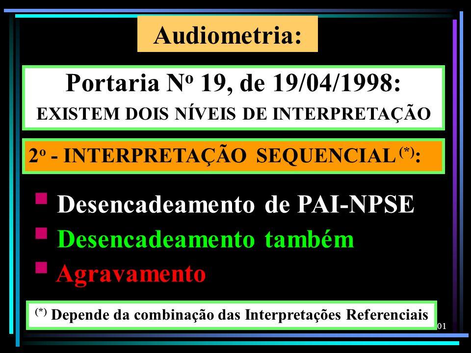 101 Desencadeamento de PAI-NPSE Desencadeamento também Agravamento Audiometria: 2 o - INTERPRETAÇÃO SEQUENCIAL (*) : (*) Depende da combinação das Int