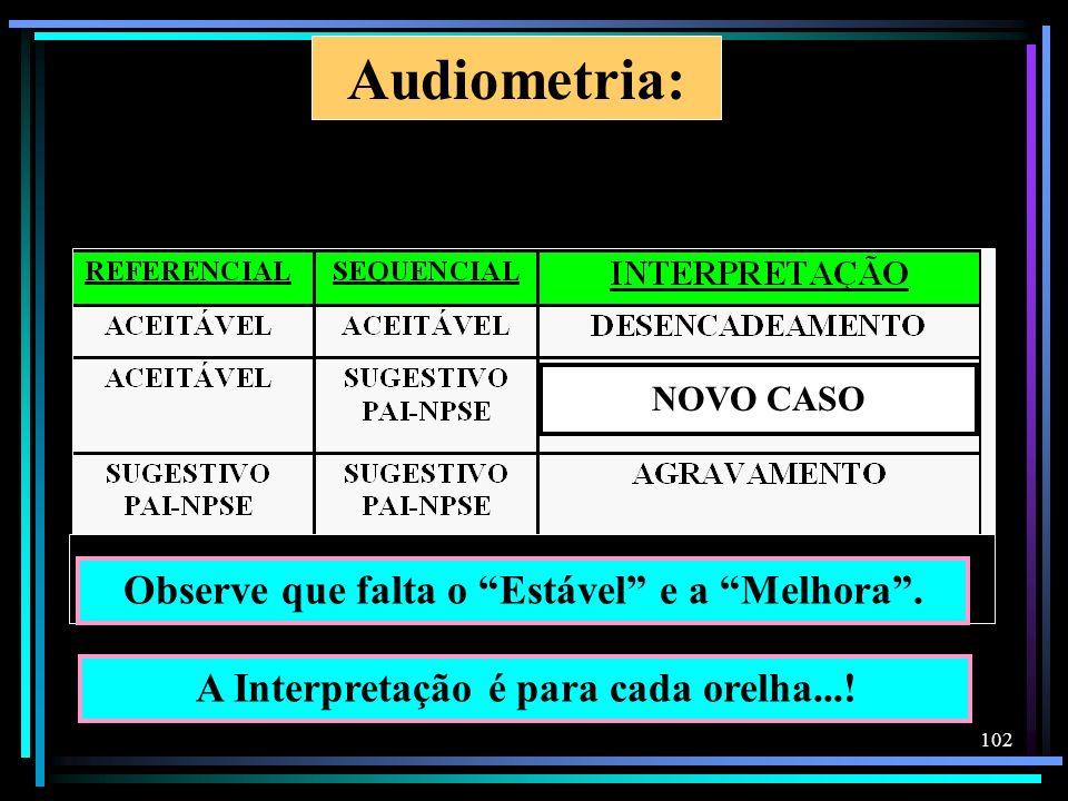 102 Audiometria: Observe que falta o Estável e a Melhora. NOVO CASO A Interpretação é para cada orelha...!