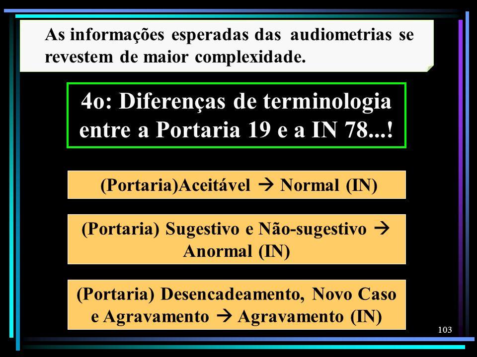 103 (Portaria) Sugestivo e Não-sugestivo Anormal (IN) (Portaria)Aceitável Normal (IN) As informações esperadas das audiometrias se revestem de maior c