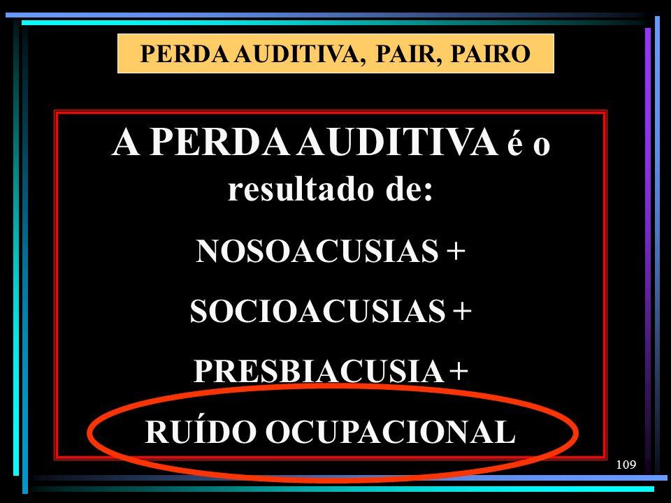 109 A PERDA AUDITIVA é o resultado de: NOSOACUSIAS + SOCIOACUSIAS + PRESBIACUSIA + RUÍDO OCUPACIONAL PERDA AUDITIVA, PAIR, PAIRO
