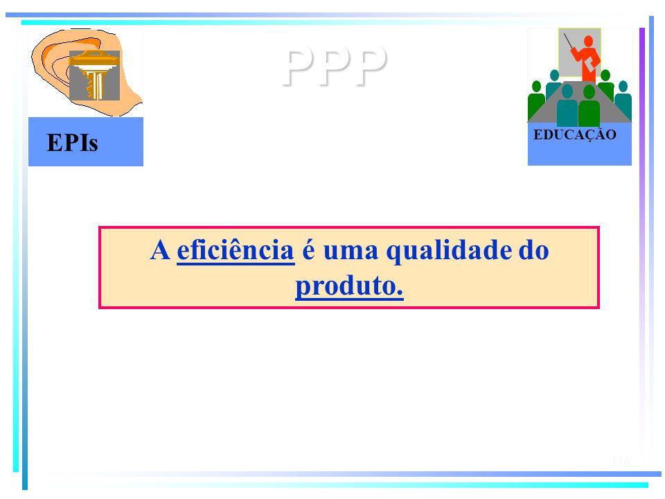 116 PPP EPIs EDUCAÇÃO A eficiência é uma qualidade do produto.