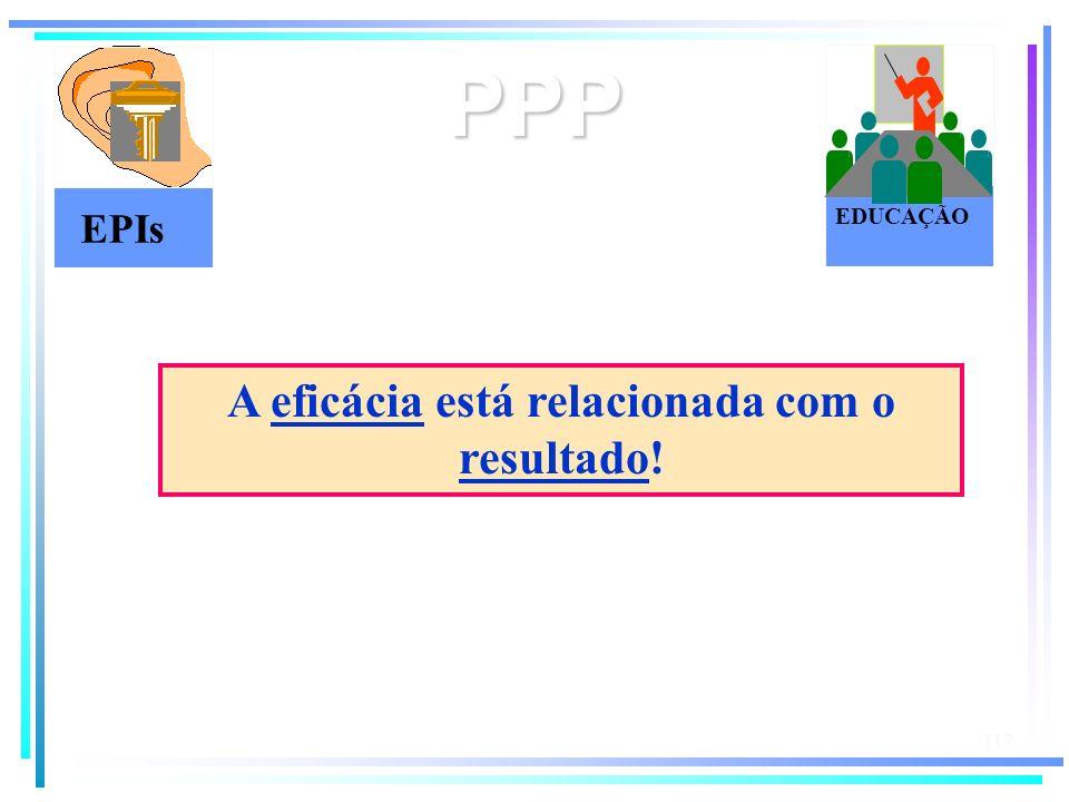117 PPP EPIs EDUCAÇÃO A eficácia está relacionada com o resultado!