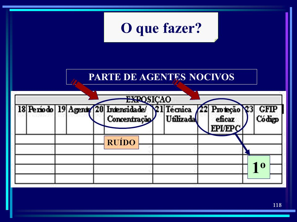118 PARTE DE AGENTES NOCIVOS O que fazer? RUÍDO 1o1o