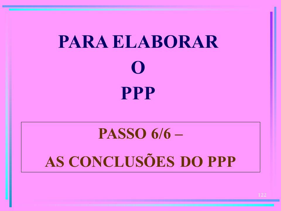122 PARA ELABORAR O PPP PASSO 6/6 – AS CONCLUSÕES DO PPP