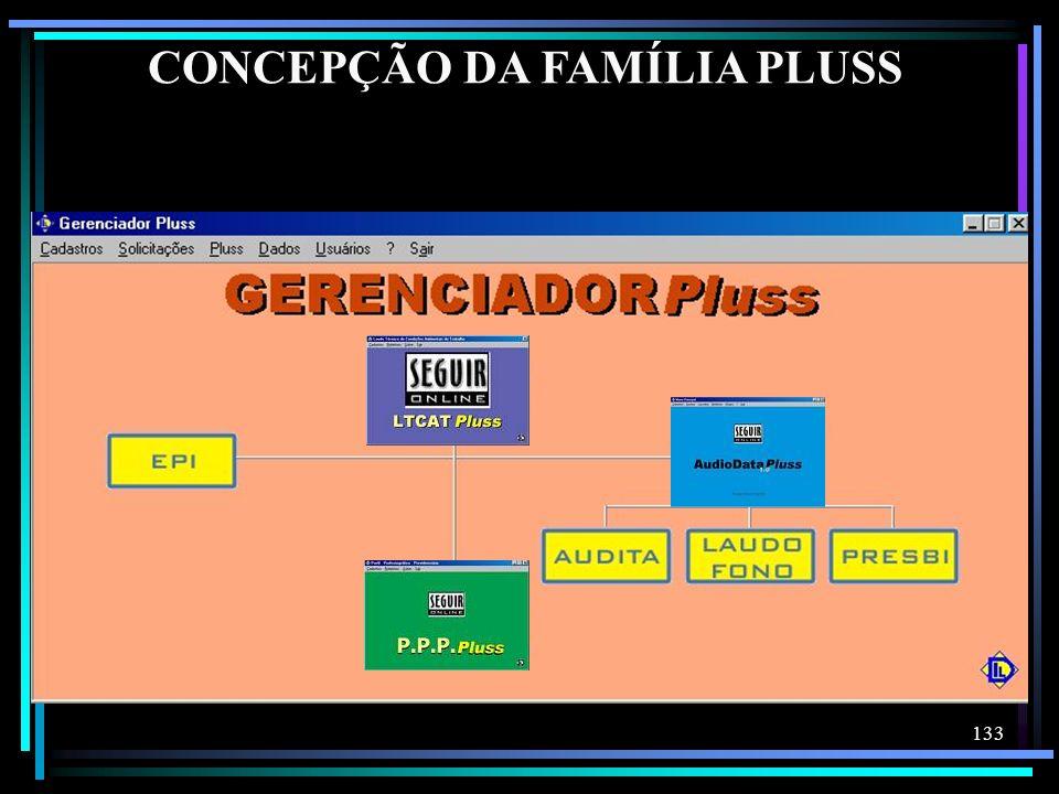 133 CONCEPÇÃO DA FAMÍLIA PLUSS