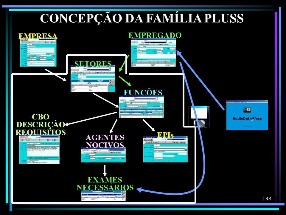 138 CONCEPÇÃO DA FAMÍLIA PLUSS EXAMES NECESSÁRIOS SETORES FUNÇÕES AGENTES NOCIVOS CBO DESCRIÇÃO REQUISITOS EPIs EMPRESA EMPREGADO