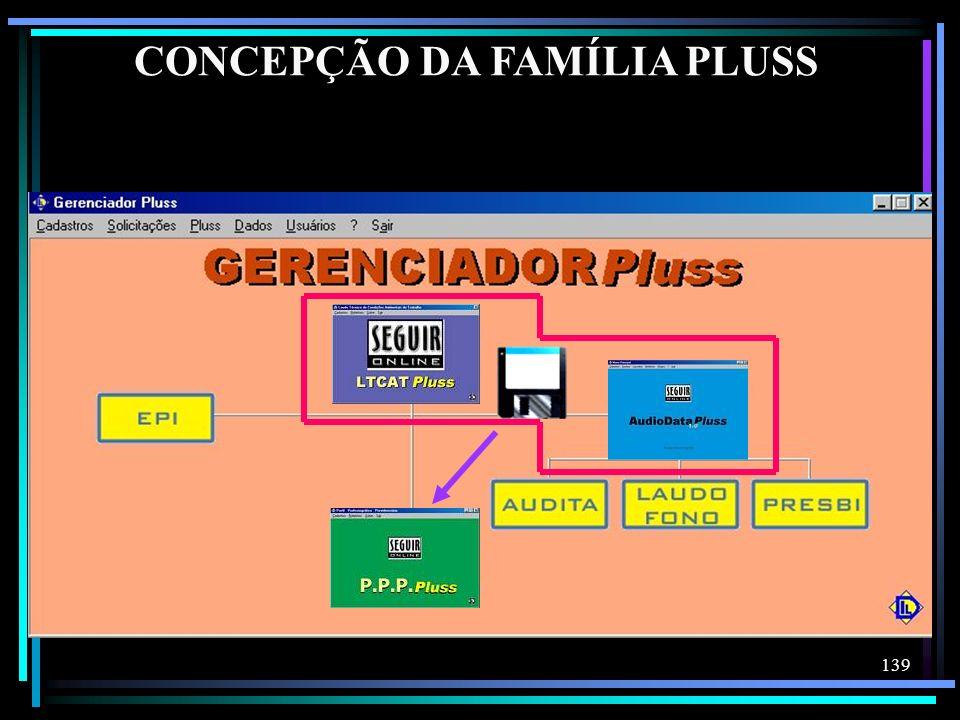 139 CONCEPÇÃO DA FAMÍLIA PLUSS