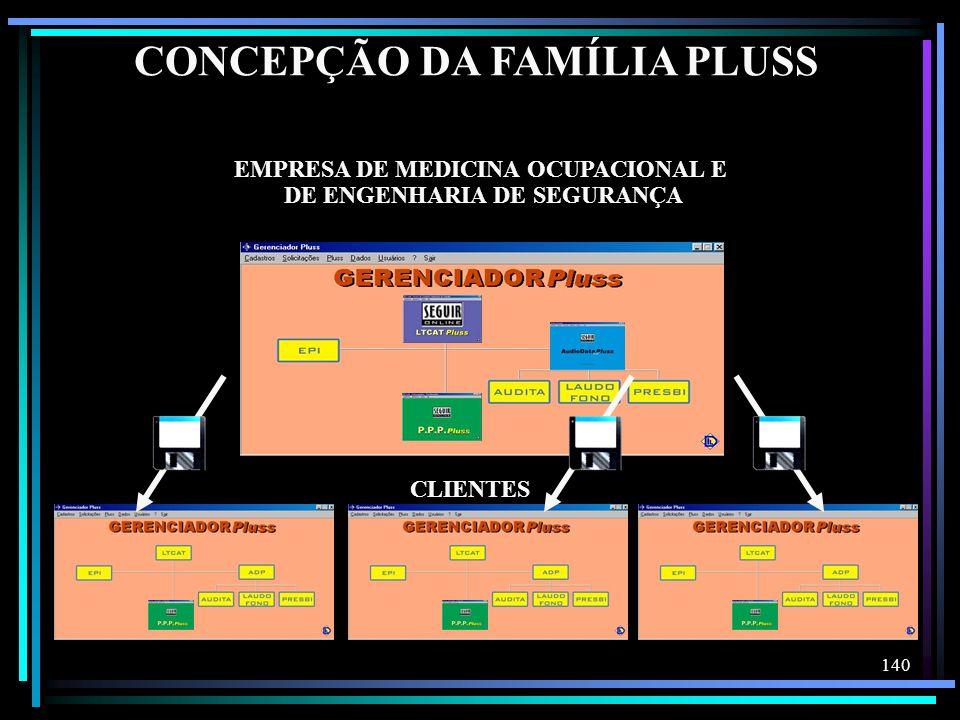 140 CONCEPÇÃO DA FAMÍLIA PLUSS EMPRESA DE MEDICINA OCUPACIONAL E DE ENGENHARIA DE SEGURANÇA CLIENTES
